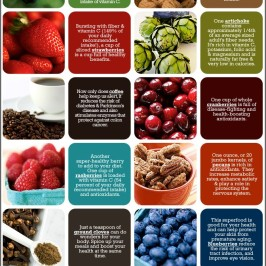Antioxidants Explained