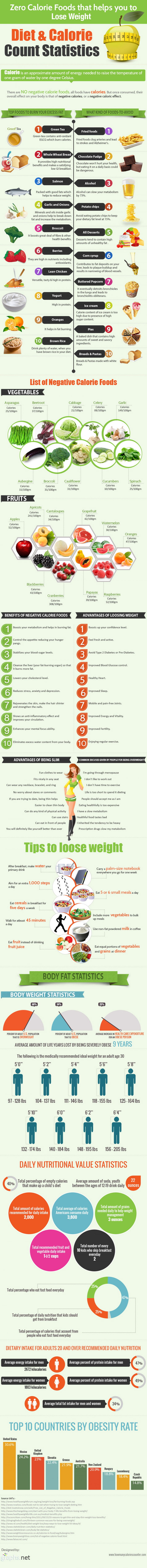 howtoloseweight_51dfbe0dc7189_w1500a